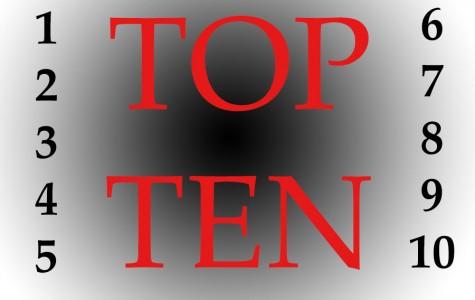 Top Ten Colleges in Alabama
